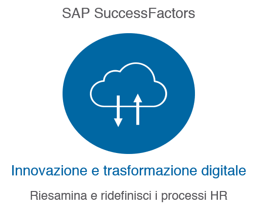 successfactors-it